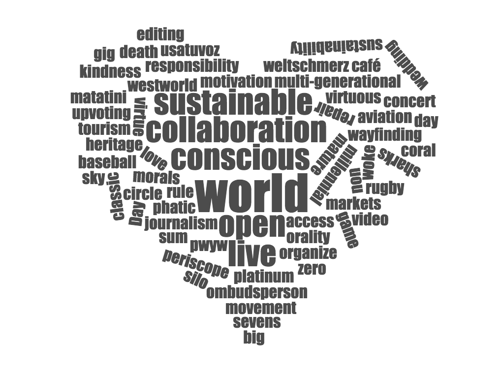 Share the love during responsible travel week