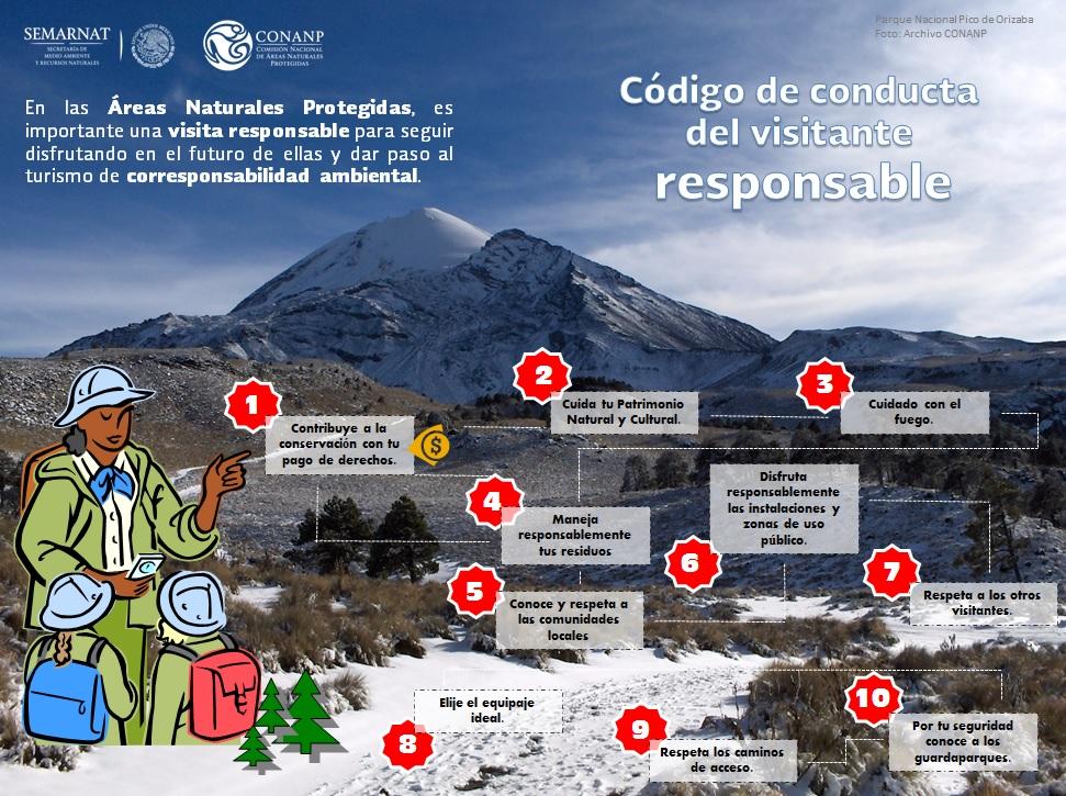 Mexico's National Commission of Natural Protected Areas (Comisión Nacional de Áreas Naturales Protegidas, aka CONANP)